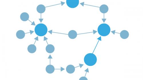 El peligro de la co-citación en las redes privadas de blogs