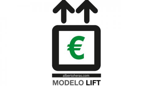 Aumenta tus conversiones con el Modelo LIFT