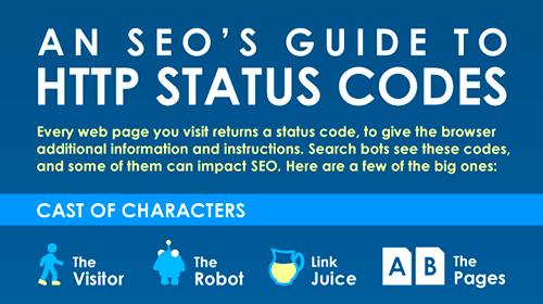 Infografía de códigos de estado HTTP para SEOs